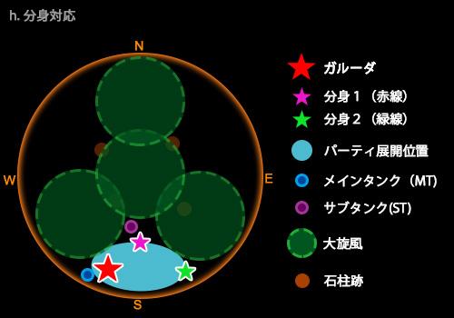 h.雑魚処理(南)