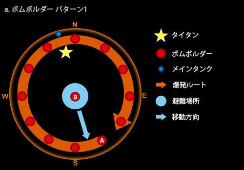 ffxiv_THE_NAVEL_HARD_bomb-1