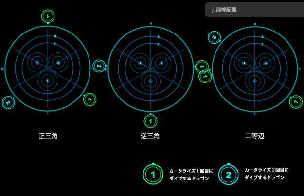 2nd-coil-of-bahamut-turn-4_j